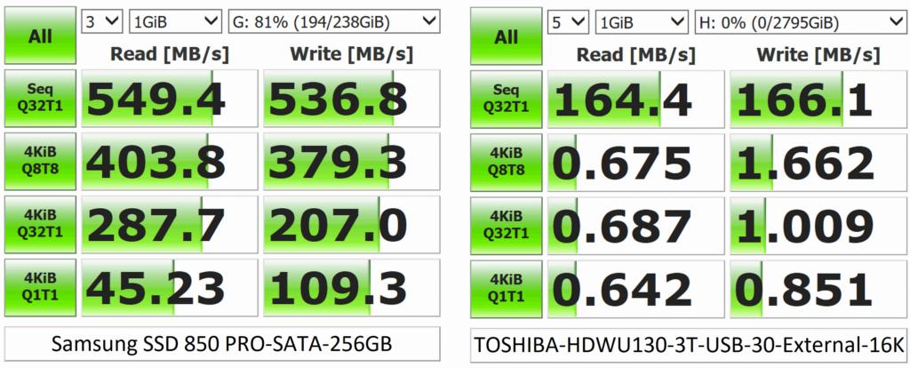 TOSHIBA-HDWU130-3T-USB-30-External-16K-vs-Samsung SSD 850 PRO-SATA-256GB