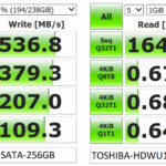 SSD sau HDD, care este cel mai bun? Fiabilitate si Performanta