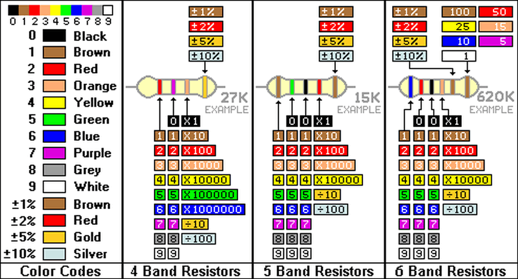 example calculate tolerance value of resistors