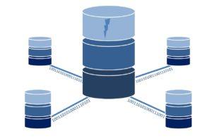 Asymmetric Load Balancing Servers